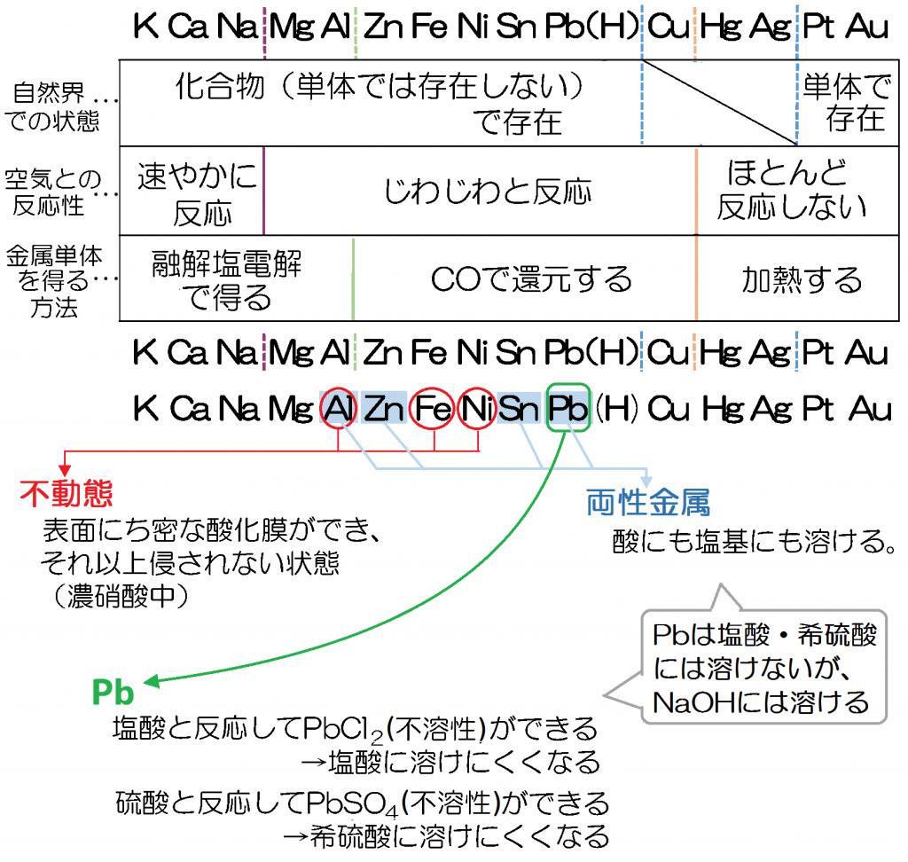 Kp.158-1