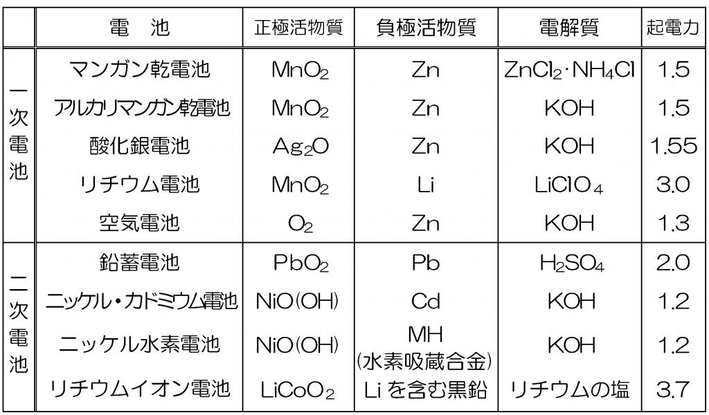 Kp.163-1