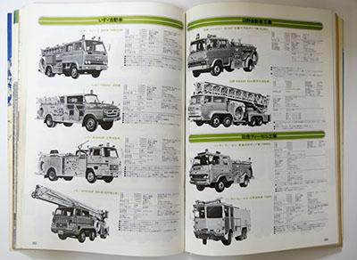 76-77自動車ガイドブック