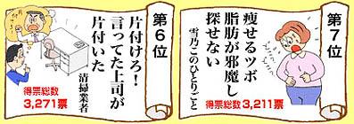 第19回 第一生命サラリーマン川柳コンクール、6位と7位作品。