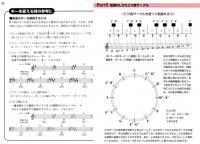 ♯&♭・12音・転調.jpg