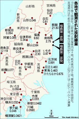 各地で測定された放射線量