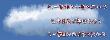 雲の描き順