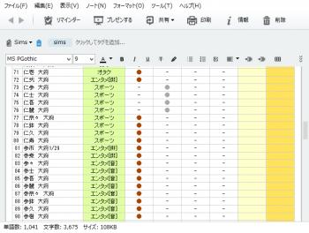 Evernote_simsFPデータ管理