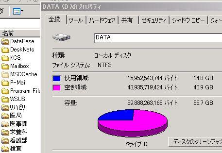 1データ容量