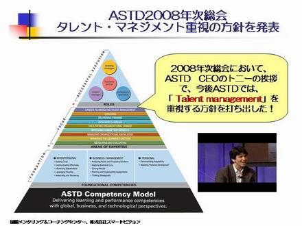ASTDcompetency