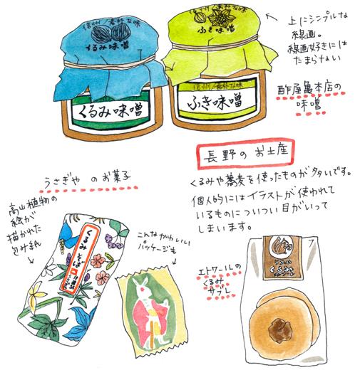 長野 おみやげ イラスト