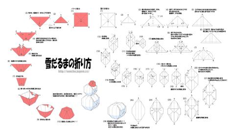 雪だるま(折り図)