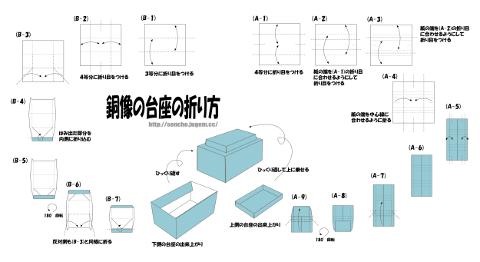 台座の折り図