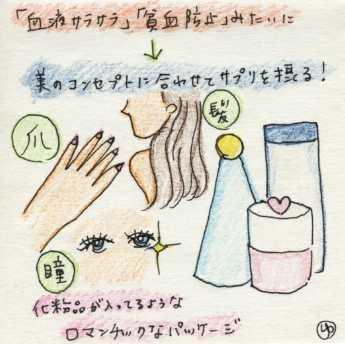 強化 サプリ 爪