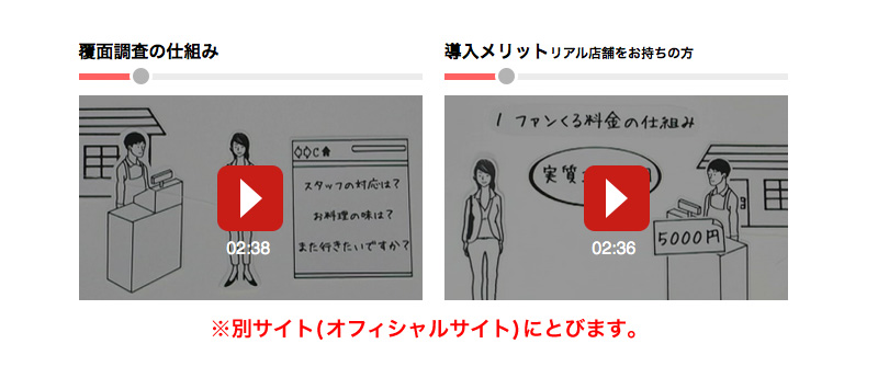 『ファンくる』の仕組みと導入メリットを動画でご紹介