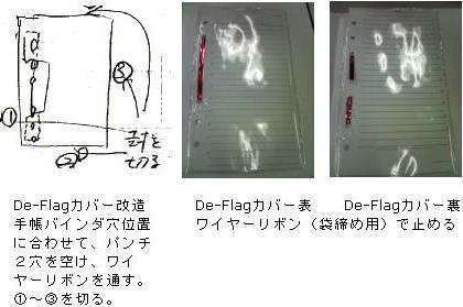 De-Flag改造法と写真