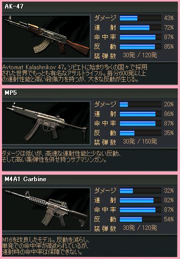 3つの銃性能