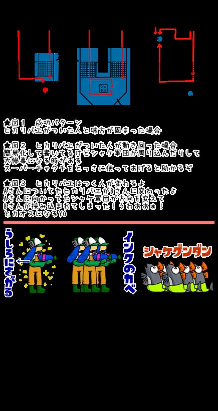 ヒカリバエ編2