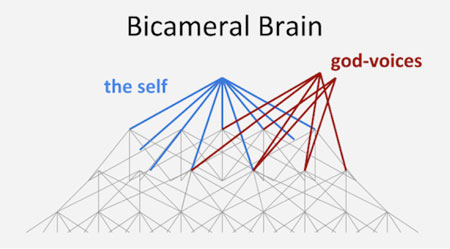 "THE図 BICAMERAL MIND""より"