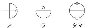 カタカムナ図象文字荒魂(アラタマ)