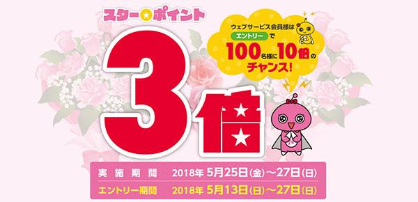 日専連カード3倍キャンペーン.jpg