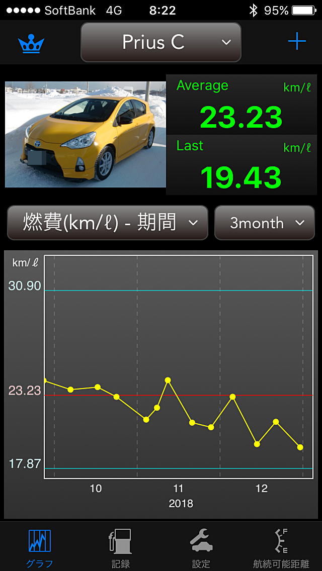 Prius C 燃費 1810-1812.PNG
