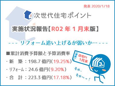 次世代住宅ポイント◆1月末時点で、消費率は17.18%