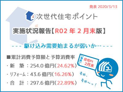 次世代住宅ポイント◆2月末時点で、消費率は22.89%