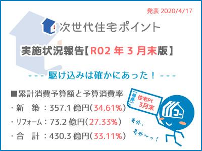 次世代住宅ポイント◆3月末時点で、消費率は33.11%