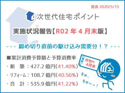次世代住宅ポイント◆実施状況(2020年04月末)…予算消費は41.22%