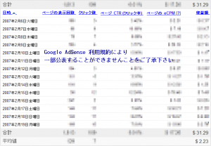 Google AdSense 報酬額