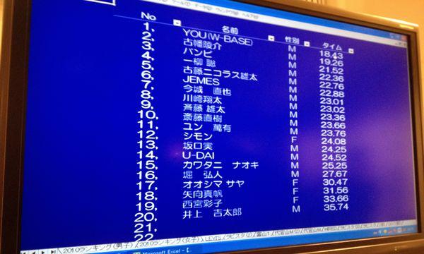 BIKE SHOP COMMUTER by Levi's4.jpg