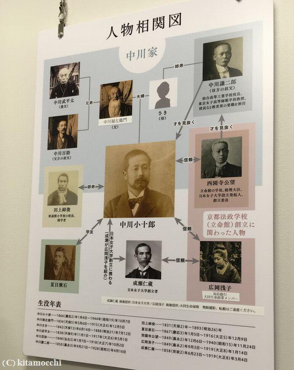 立命館大学RitsumeikanUniversity8.jpg