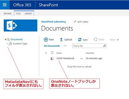 OneNote SharePoint