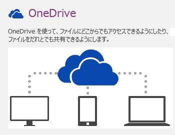 OneNote-OneDrive