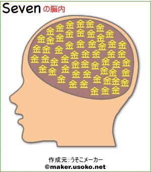 セブンの脳内