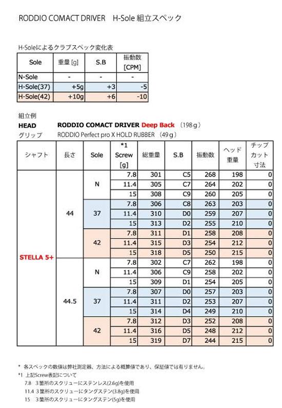 RODDIO Compact Driver H-Sole
