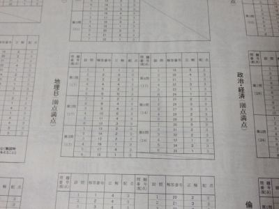 P1190011 - コピー.JPG