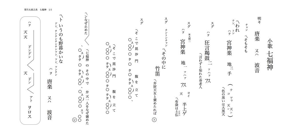 TAKINOJO 暮しのツケ帳