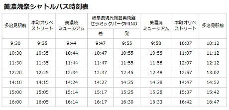 東鉄 バス 時刻 表