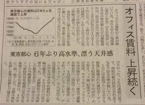 オフィス賃料新聞記事