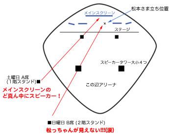 2010ステージ図解