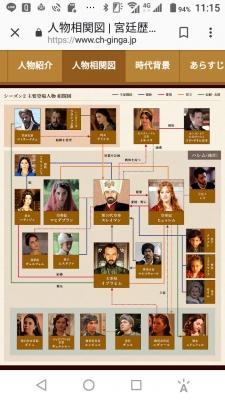 オスマン帝国外伝相関図.jpg