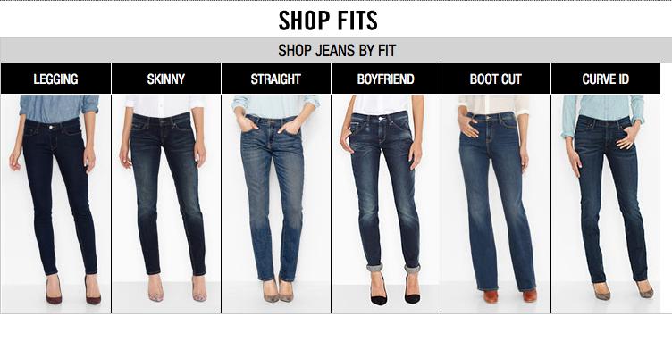 Ladies Levis Jeans by fit.png