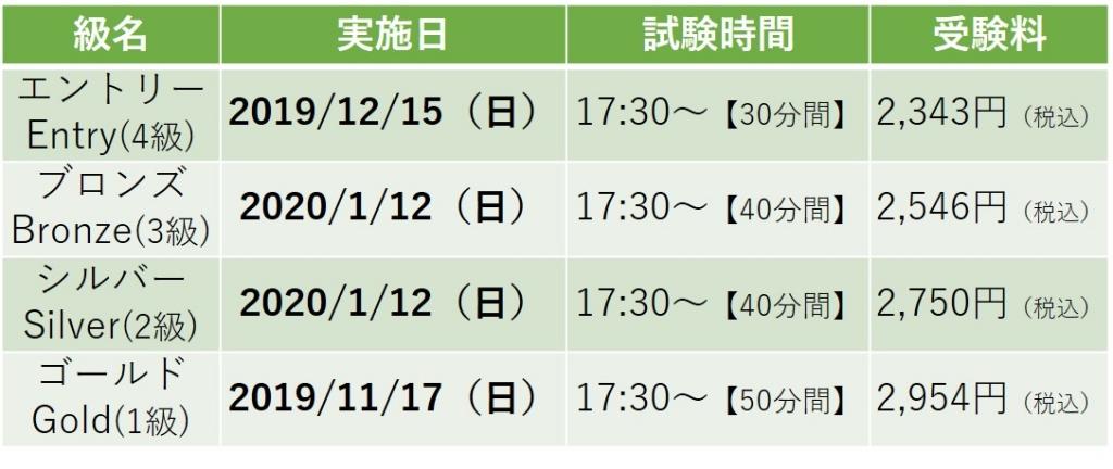 プログラミング検定日程