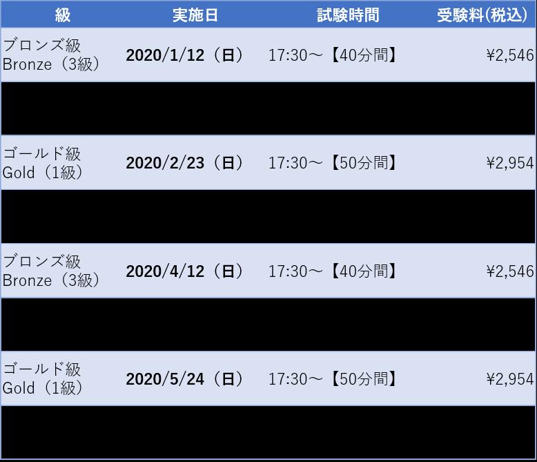 プログラミング検定日程表