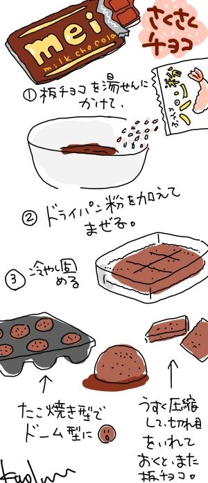 イラストはtwitterで紹介されていたレシピ。