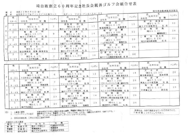 埼玉県自動車販売店協会ゴルフ賭博、トヨタ、ホンダ、日産、スズキ
