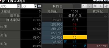 8836 RISE 株価操作仕手詐欺師