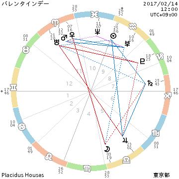chart_繝舌Ξ繝ウ繧ソ繧、繝ウ繝・・.png