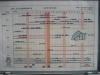 10月作業工程表