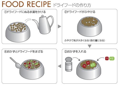 eateatのドライフードレシピ