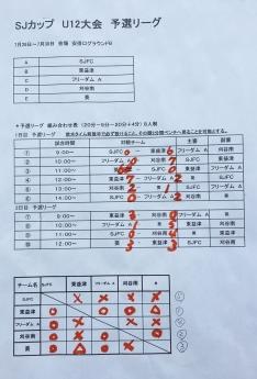 SJカップ2017 U12大会