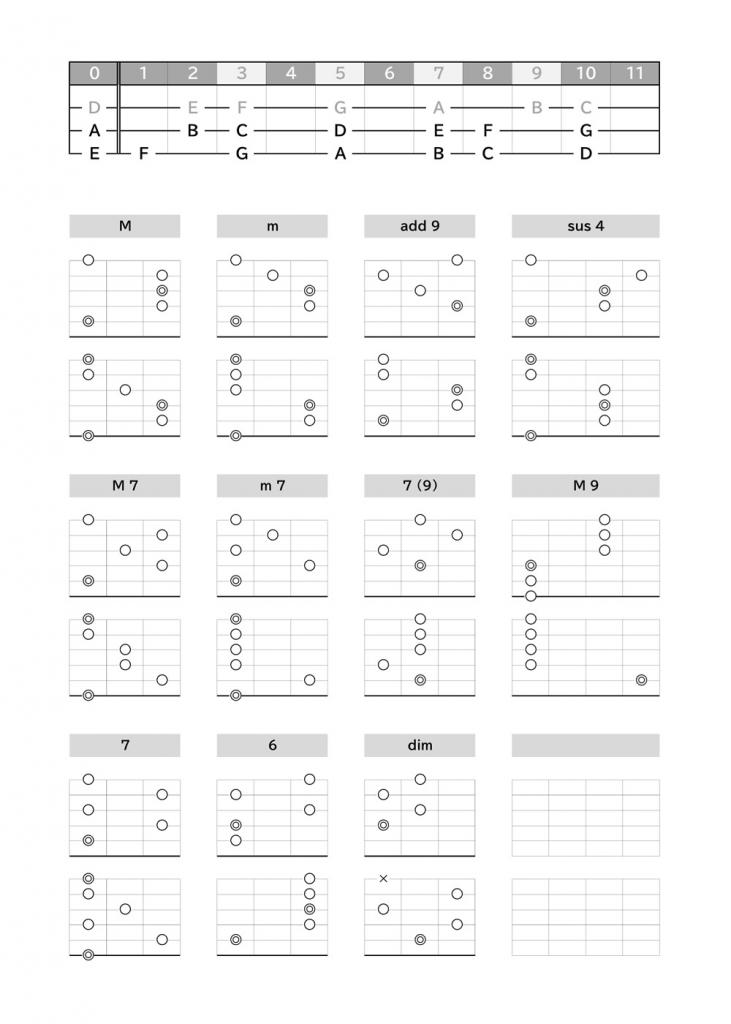 ギターコード表